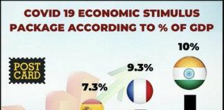 Misleading Postcard Economic Aids package